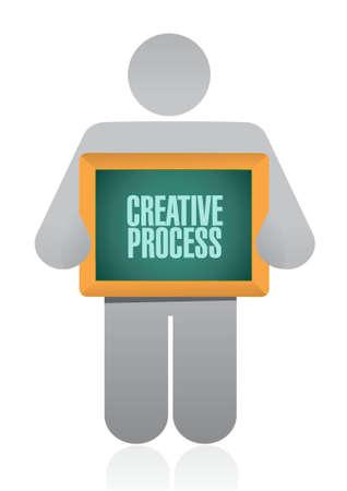 Kreativen Prozess Brett Schild Konzept, Illustration, Design Standard-Bild - 47320912