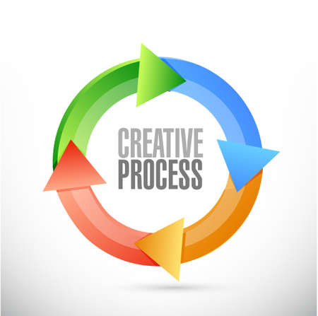 creative process cycle sign concept illustration design