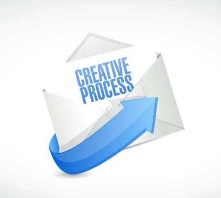 창조적 인 프로세스 메일 기호 개념 그림 디자인