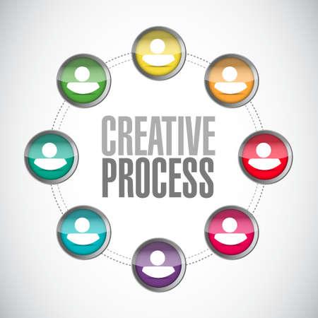creative process contacts sign concept illustration design