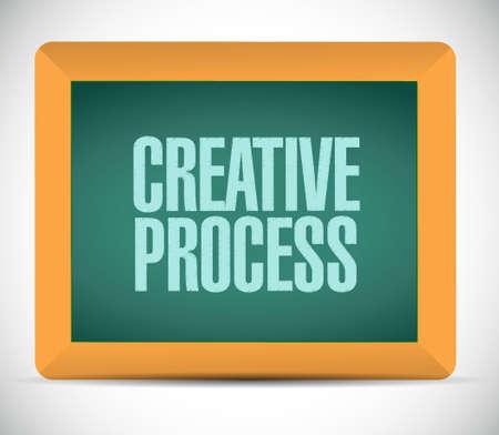 briefing: creative process board sign concept illustration design Illustration