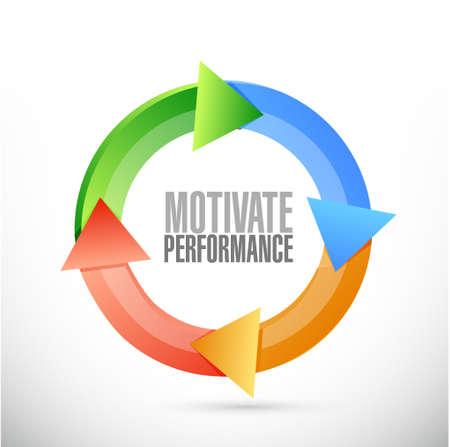 Motivate Performance color cycle sign concept illustration design Illustration