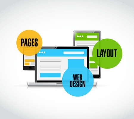 responsive design: responsive designs phone tablet computer illustration design over a white background