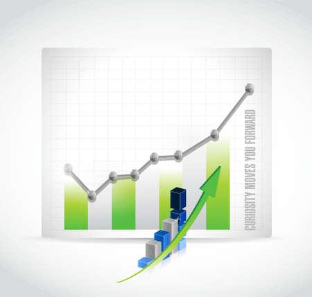 curiosity: Curiosity moves you forward business graph sign concept illustration design