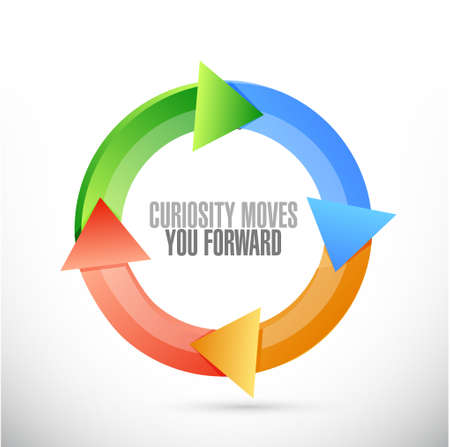 moves: Curiosity moves you forward cycle sign concept illustration design