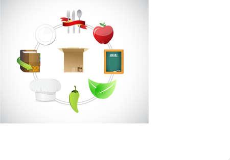 shipping food concept diagram illustration design graphic. Ilustração