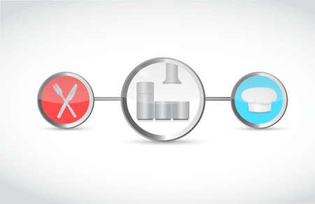 kitchen tools link concept illustration design over white 向量圖像