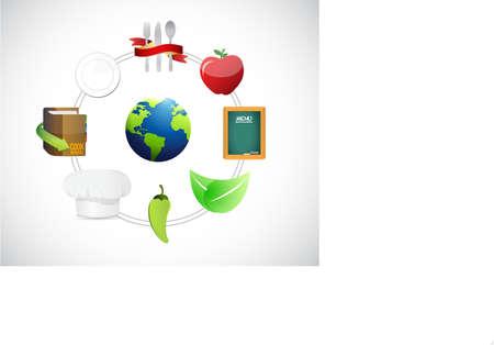 Food Around The Globe Concept Diagram Illustration Design Graphic