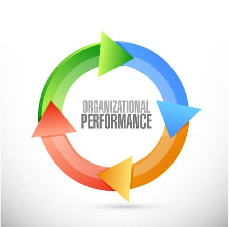 organisatorische prestaties cyclus begrip teken illustratie grafisch Stock Illustratie