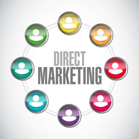 direct marketing netwerk begrip teken illustratie grafisch