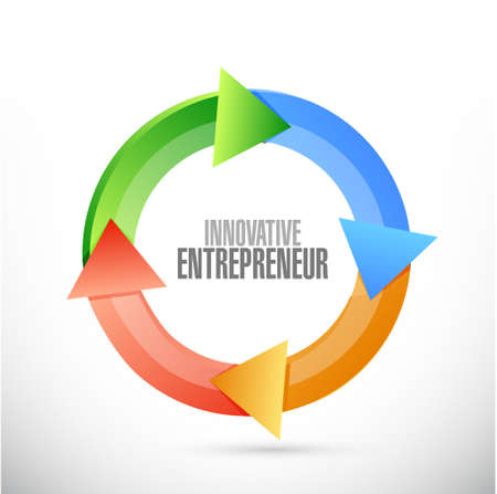 financial cycle: innovative entrepreneur cycle sign illustration design graph