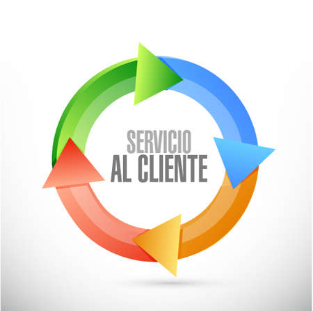 color consultant: Customer service cycle sign in Spanish illustration design graphic Illustration
