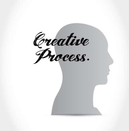 incubation: creative process thinking brain sign concept illustration design graphic Illustration