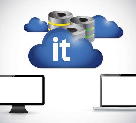 serves: information technology cloud computing serves concept illustration design graphic