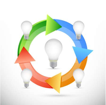 light bulb ideal cycle concept illustration design graphic  イラスト・ベクター素材
