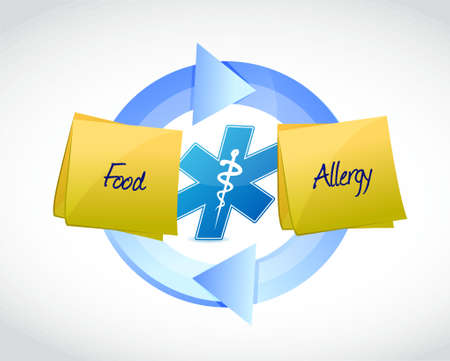 allergic reactions: food allergy blue cycle sign concept illustration concept design graphic