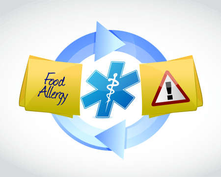 food allergy: food allergy cycle sign concept illustration concept design graphic