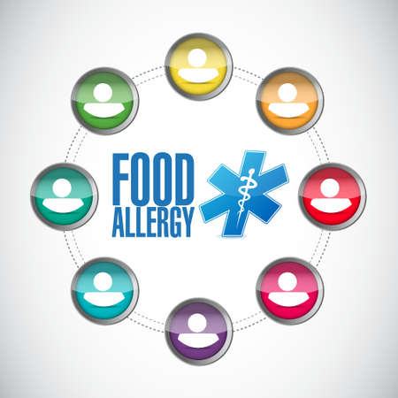 allergenic: food allergy network sign concept illustration concept design graphic Illustration
