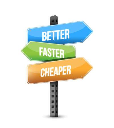 beter, sneller, goedkoper verkeersbord illustratie ontwerp grafisch Stock Illustratie