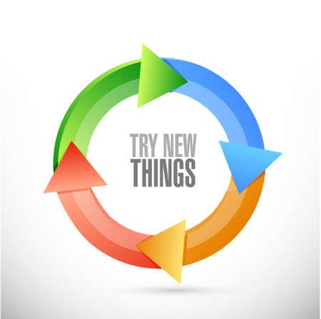 新しい事を試みるサイクル サイン コンセプト イラスト デザイン グラフィック