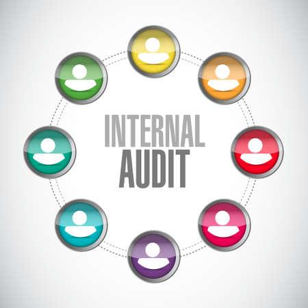 internal audit: Internal Audit close network sign concept illustration design graphic
