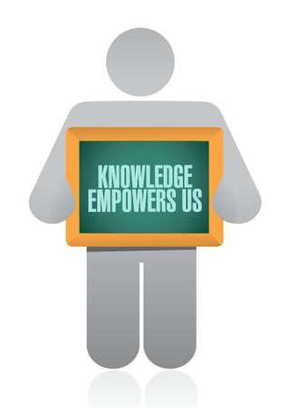 kennis machtigt ons avatar teken concept afbeelding grafische afbeelding
