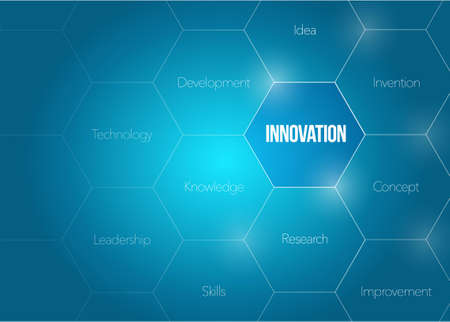innovation concept: business innovation diagram concept illustration design graphic over a blue background