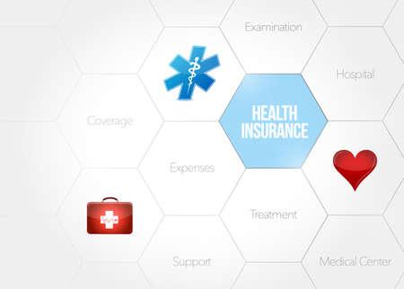 health insurance diagram concept illustration design graphic over a white background