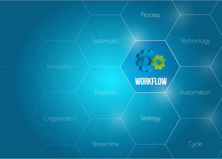 productivity system: workflow business diagram illustration design graphic over a blue background Illustration