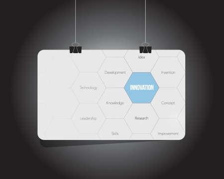 Grafico d'attaccatura di progettazione dell'illustrazione del diagramma dell'innovazione di affari. Archivio Fotografico - 73800061