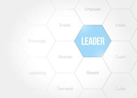 enable: Leader in business diagram illustration design graphic over a white background Illustration