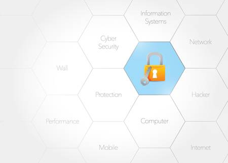 Cyber Security Concept Diagram Illustration Design Graphic Over