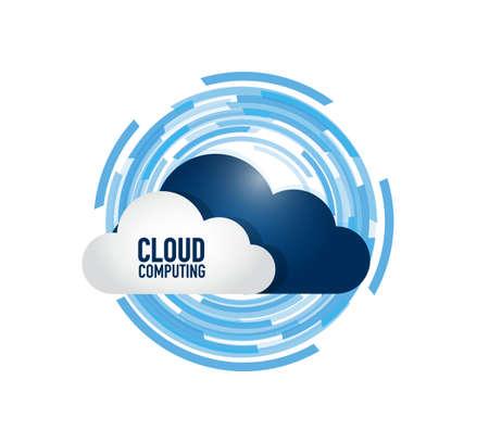 Concept de cloud computing sur un cercle rotatif technologique. Conception d'illustration