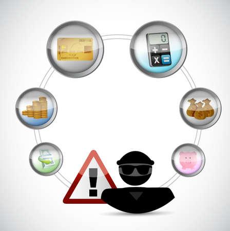 Hacker financial warning concept illustration design isolated over white Illustration