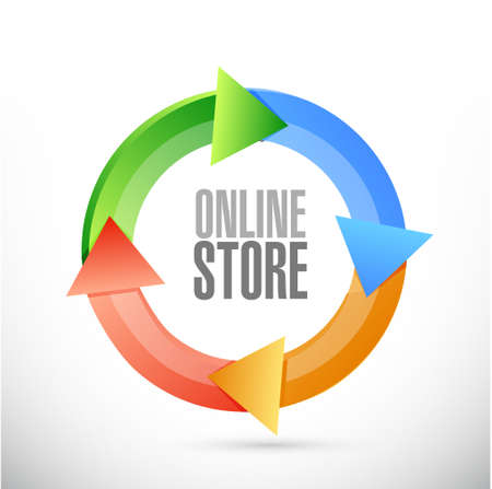 Online store cycle sign concept