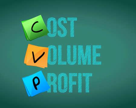cost volume price Acronym CVP, business concept illustration design chalkboard background Stok Fotoğraf - 94743575