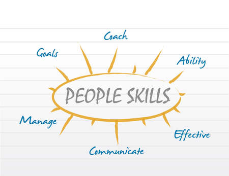 people skills model diagram concept illustration design graphic