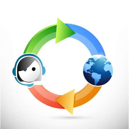 customer support internatonally . business concept. illustration over a white background