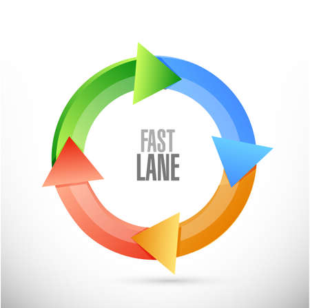 Fast lane Cycle color message concept illustration isolated over a white background