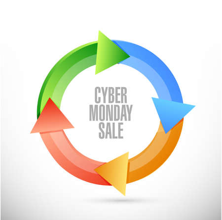 Cyber Monday Sale Cycle color message concept illustration isolated over a white background
