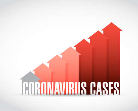 Coronavirus new cases warning graph isolated over a white background