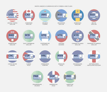 North America currencies with symbols and flags.