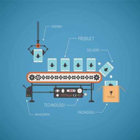 fliesband: Vektor-Konzept der End-Produktion mit hallo noname Tablet PC auf F�rderband Illustration