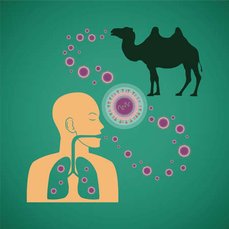 sars: Vector concept of man and animal respiratory pathogenic MERS virus