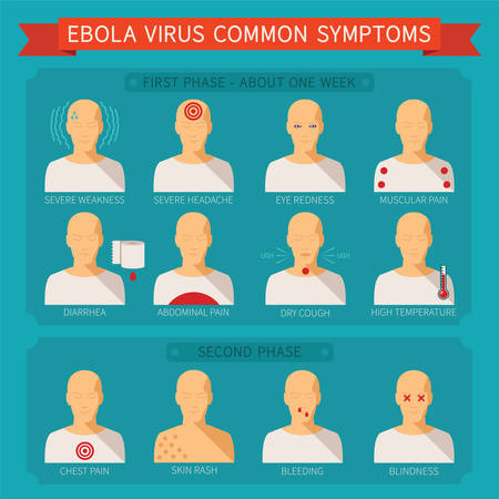 plackard: Common ebola virus symptoms vector infographic in flat style Illustration