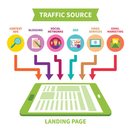source: Landing page traffic source vector concept in flat style Illustration