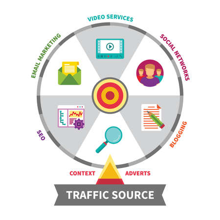 internet traffic: Internet traffic source vector concept in flat style