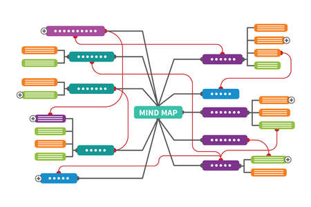 Mind map vector template in flat style