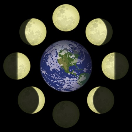 Space illustration of main lunar phases around planet Earth