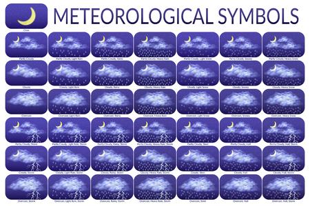 Set van verschillende weersomstandigheden iconen, Illustreren Diverse natuurverschijnselen, Helder, bewolkt, regen, storm, sneeuw, ijzel en hagel.